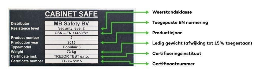 Label gecertificeerde kluis